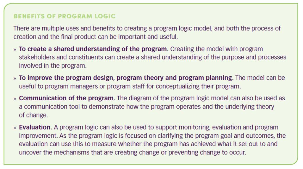 Benefits of Program Logic