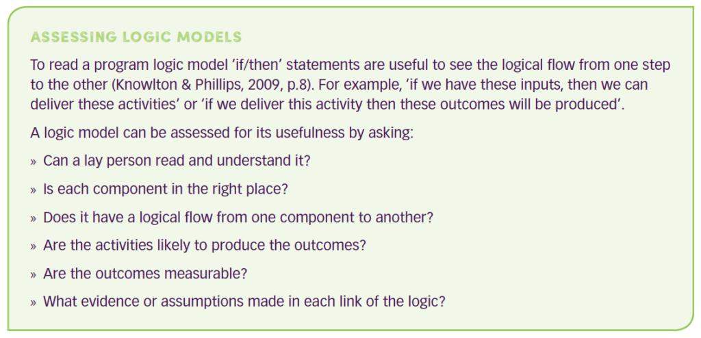 Assessing Logic Models